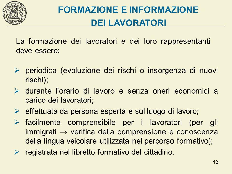 12 periodica (evoluzione dei rischi o insorgenza di nuovi rischi); durante l'orario di lavoro e senza oneri economici a carico dei lavoratori; effettu