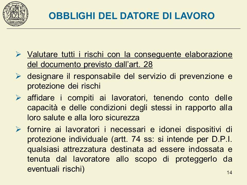 14 Valutare tutti i rischi con la conseguente elaborazione del documento previsto dallart. 28 designare il responsabile del servizio di prevenzione e
