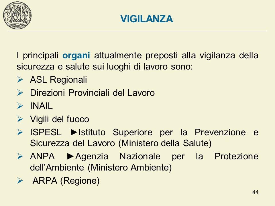 44 I principali organi attualmente preposti alla vigilanza della sicurezza e salute sui luoghi di lavoro sono: ASL Regionali Direzioni Provinciali del