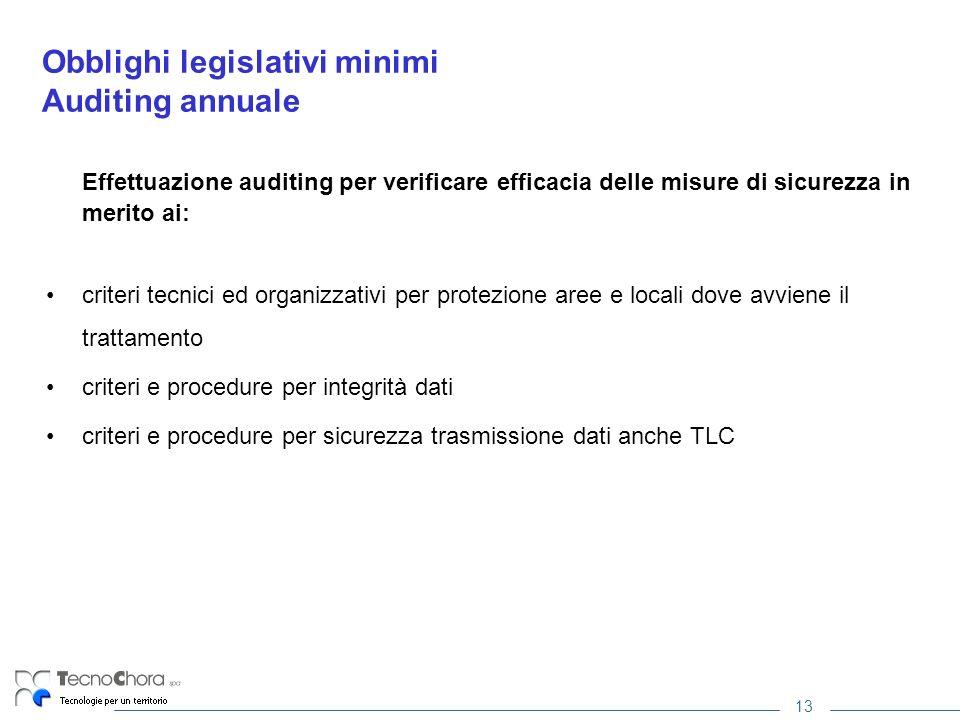 13 Obblighi legislativi minimi Auditing annuale Effettuazione auditing per verificare efficacia delle misure di sicurezza in merito ai: criteri tecnic