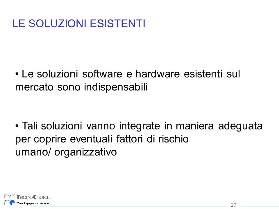 20 LE SOLUZIONI ESISTENTI Le soluzioni software e hardware esistenti sul mercato sono indispensabili Tali soluzioni vanno integrate in maniera adeguata per coprire eventuali fattori di rischio umano/ organizzativo