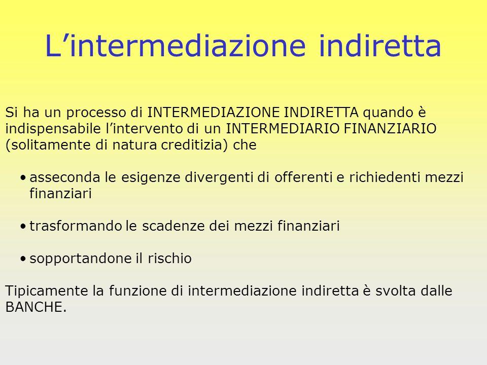 Si ha un processo di INTERMEDIAZIONE INDIRETTA quando è indispensabile lintervento di un INTERMEDIARIO FINANZIARIO (solitamente di natura creditizia)