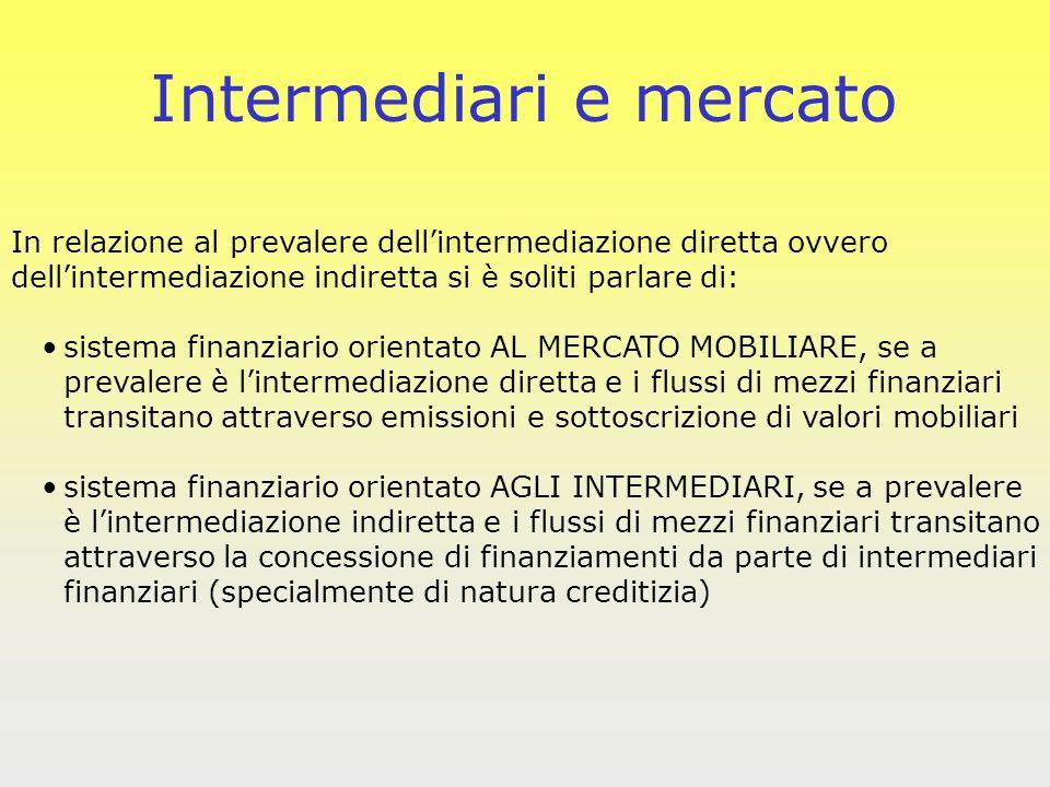 In relazione al prevalere dellintermediazione diretta ovvero dellintermediazione indiretta si è soliti parlare di: sistema finanziario orientato AL ME