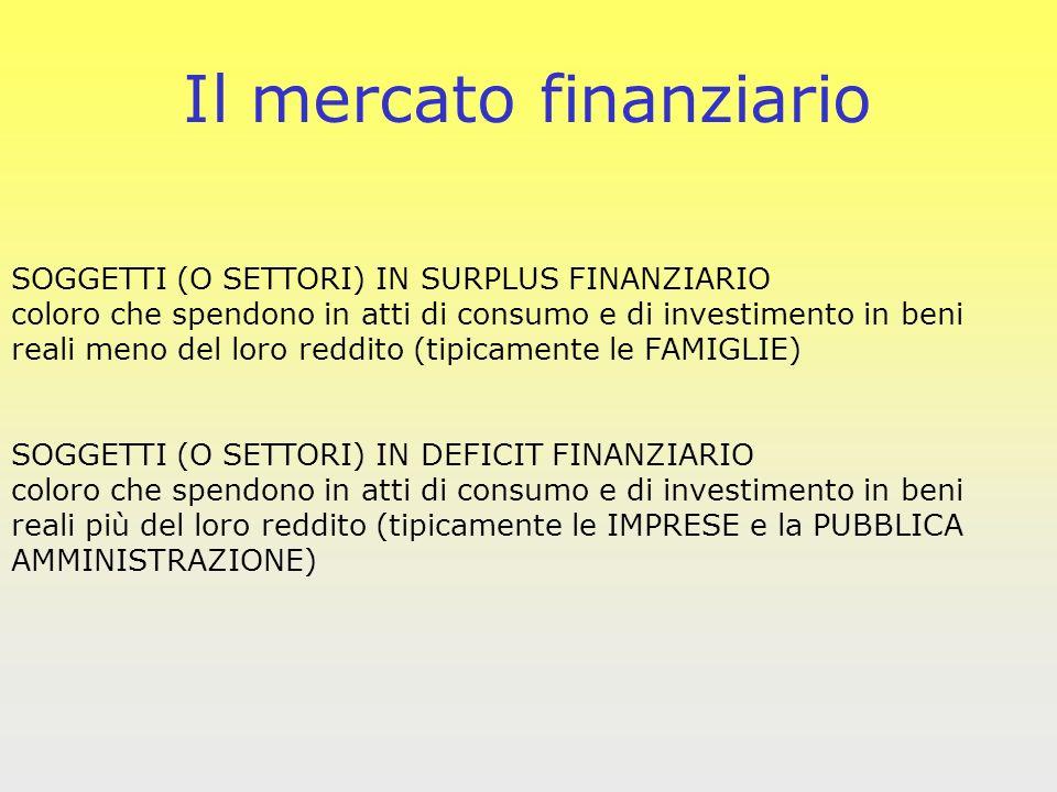 SOGGETTI (O SETTORI) IN SURPLUS FINANZIARIO coloro che spendono in atti di consumo e di investimento in beni reali meno del loro reddito (tipicamente