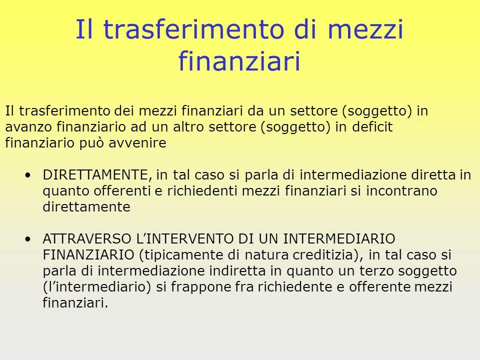 Il trasferimento dei mezzi finanziari da un settore (soggetto) in avanzo finanziario ad un altro settore (soggetto) in deficit finanziario può avvenire DIRETTAMENTE, in tal caso si parla di intermediazione diretta in quanto offerenti e richiedenti mezzi finanziari si incontrano direttamente ATTRAVERSO LINTERVENTO DI UN INTERMEDIARIO FINANZIARIO (tipicamente di natura creditizia), in tal caso si parla di intermediazione indiretta in quanto un terzo soggetto (lintermediario) si frappone fra richiedente e offerente mezzi finanziari.