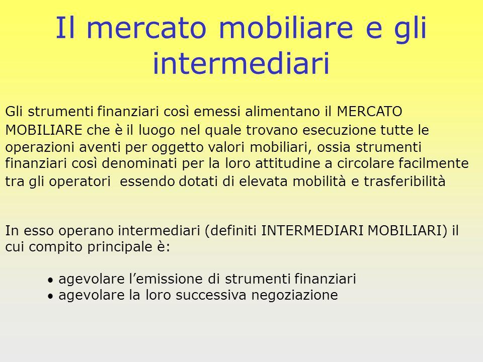 Il mercato mobiliare si suddivide in mercato primario (dove hanno luogo le emissioni degli strumenti finanziari) mercato secondario (dove si scambiano gli strumenti finanziari emessi) Il mercato mobiliare