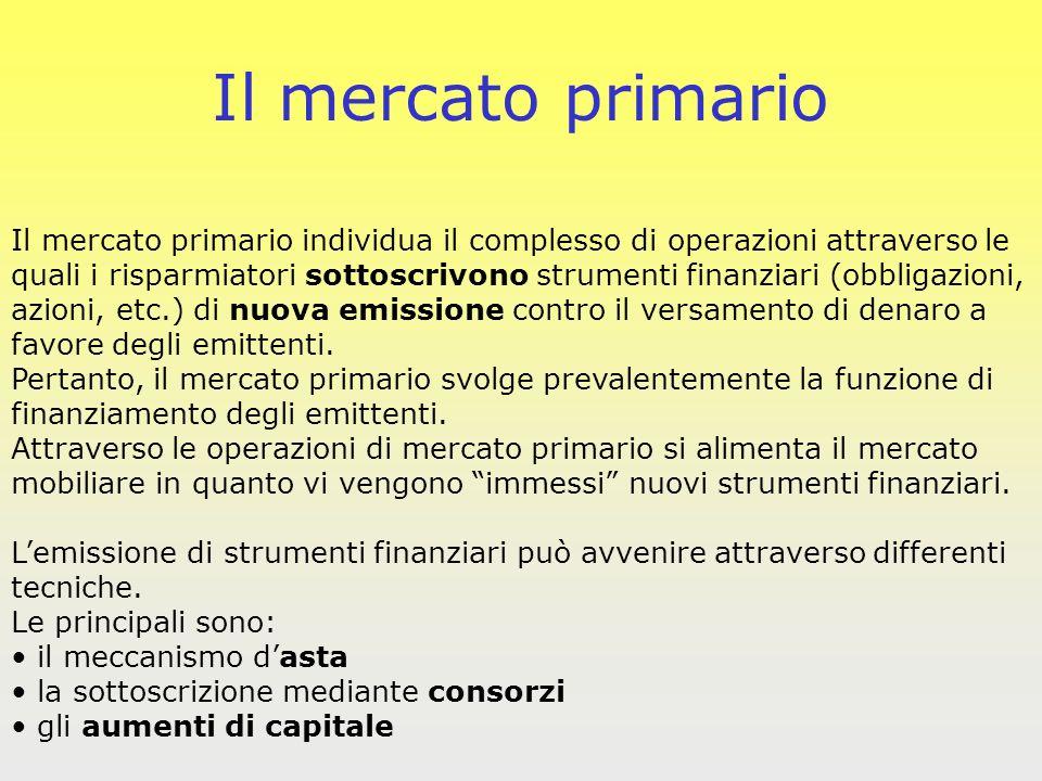 Il mercato primario individua il complesso di operazioni attraverso le quali i risparmiatori sottoscrivono strumenti finanziari (obbligazioni, azioni,