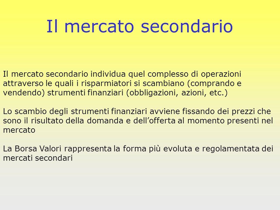 Il mercato secondario individua quel complesso di operazioni attraverso le quali i risparmiatori si scambiano (comprando e vendendo) strumenti finanziari (obbligazioni, azioni, etc.) Lo scambio degli strumenti finanziari avviene fissando dei prezzi che sono il risultato della domanda e dellofferta al momento presenti nel mercato La Borsa Valori rappresenta la forma più evoluta e regolamentata dei mercati secondari Il mercato secondario