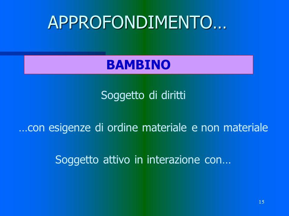 14 BAMBINO: traguardi di sviluppo Identità Autonomia Competenza BAMBINO