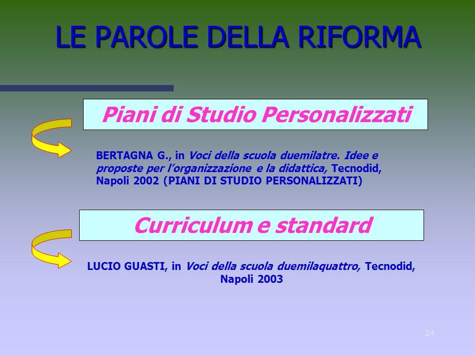 Damiano23 E UNA RISPOSTA... IL CURRICOLO DI SCUOLA È: Il progetto educativo dellUnità Scolastica nella costruzione del quale essa principalmente reali