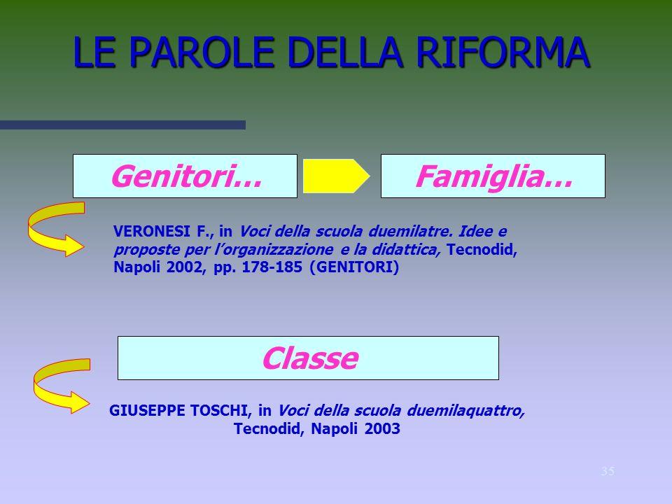 by Damiano-Todeschini34 UNO SCHEMA PER CONNETTERE... Mediatori Didattici Lavoro di Aula Soggetto in Apprendimento Oggetto Culturale Azione Didattica M