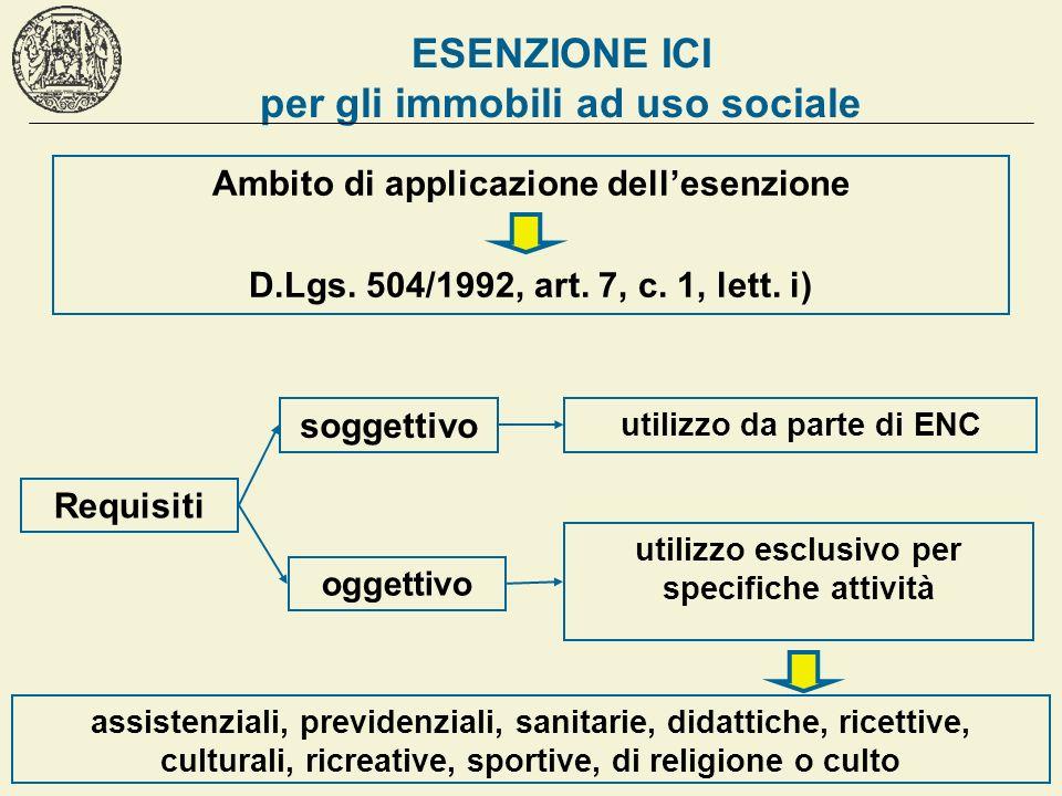 ESENZIONE ICI per gli immobili ad uso sociale Ambito di applicazione dellesenzione D.Lgs. 504/1992, art. 7, c. 1, lett. i) utilizzo esclusivo per spec