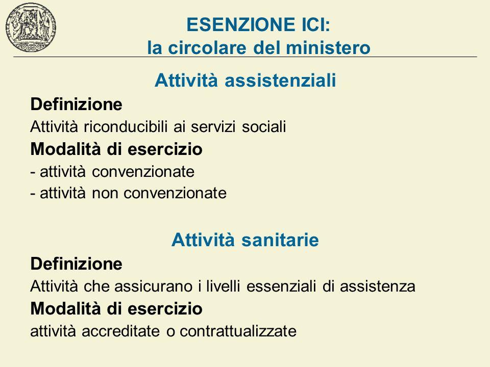 ESENZIONE ICI: la circolare del ministero Attività assistenziali Definizione Attività riconducibili ai servizi sociali Modalità di esercizio - attivit