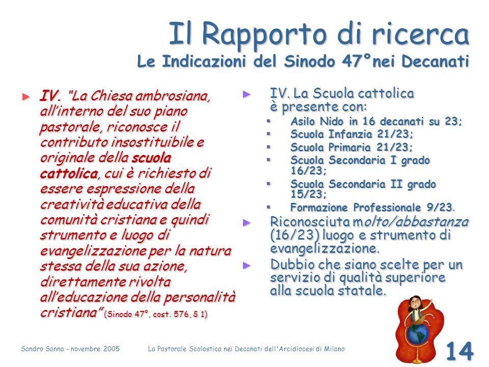 Sandro Sanna - novembre 2005La Pastorale Scolastica nei Decanati dell Arcidiocesi di Milano 14 Il Rapporto di ricerca Le Indicazioni del Sinodo 47°nei Decanati IV.