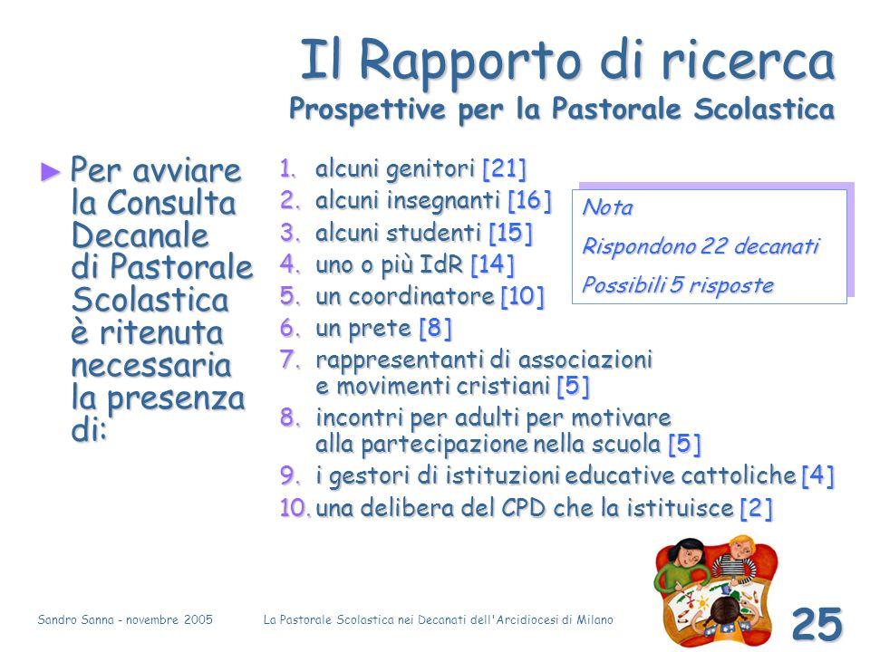 Sandro Sanna - novembre 2005La Pastorale Scolastica nei Decanati dell'Arcidiocesi di Milano 25 Per avviare la Consulta Decanale di Pastorale Scolastic