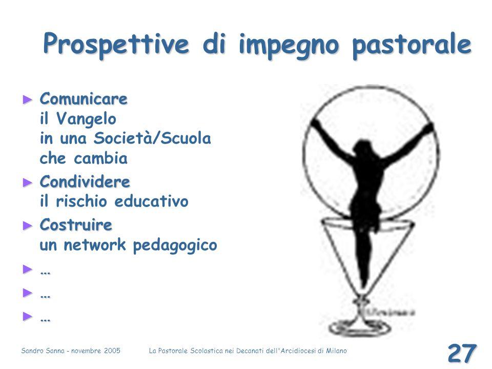 Sandro Sanna - novembre 2005La Pastorale Scolastica nei Decanati dell'Arcidiocesi di Milano 27 Prospettive di impegno pastorale Comunicare Comunicare
