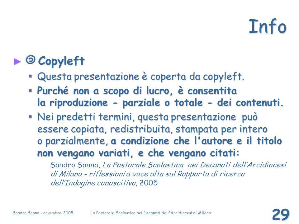 Sandro Sanna - novembre 2005La Pastorale Scolastica nei Decanati dell'Arcidiocesi di Milano 29 Info Copyleft Copyleft Questa presentazione è coperta d