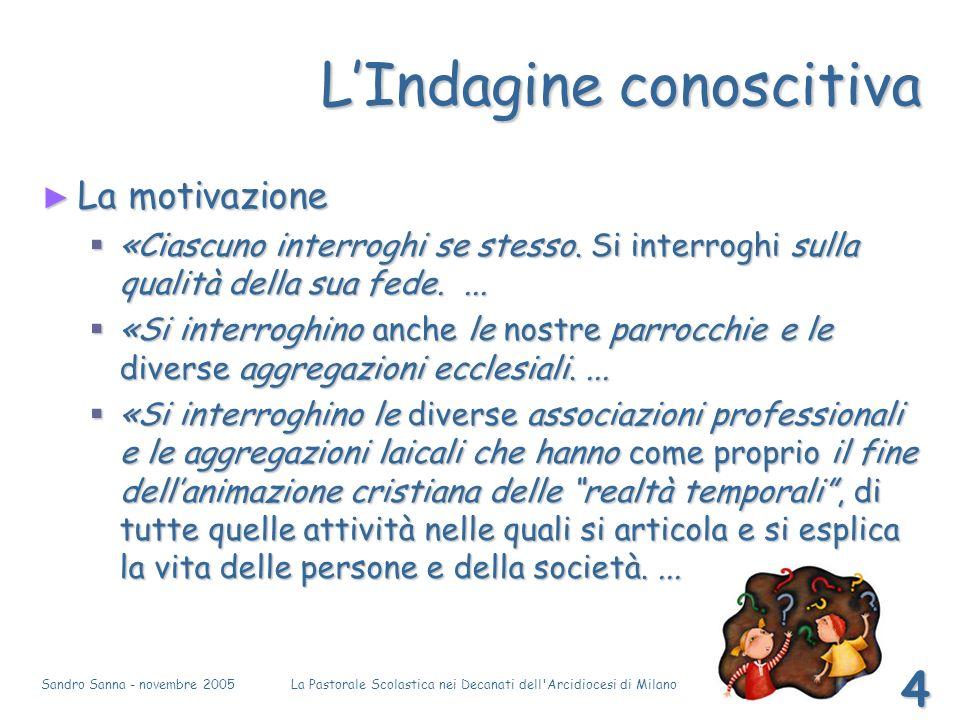 Sandro Sanna - novembre 2005La Pastorale Scolastica nei Decanati dell'Arcidiocesi di Milano 4 LIndagine conoscitiva La motivazione La motivazione «Cia