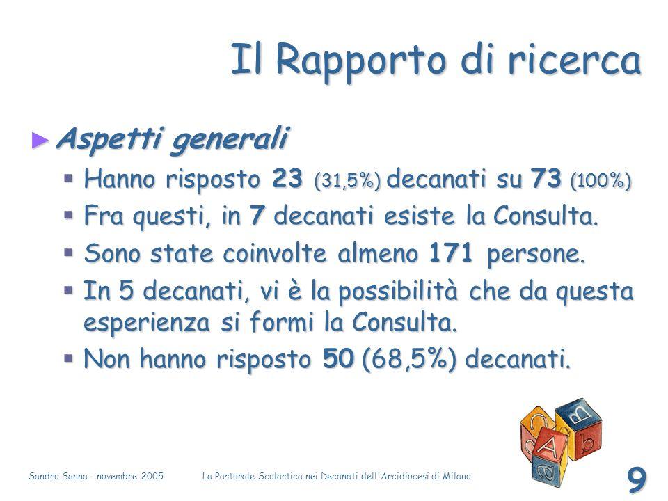 Sandro Sanna - novembre 2005La Pastorale Scolastica nei Decanati dell'Arcidiocesi di Milano 9 Il Rapporto di ricerca Aspetti generali Aspetti generali