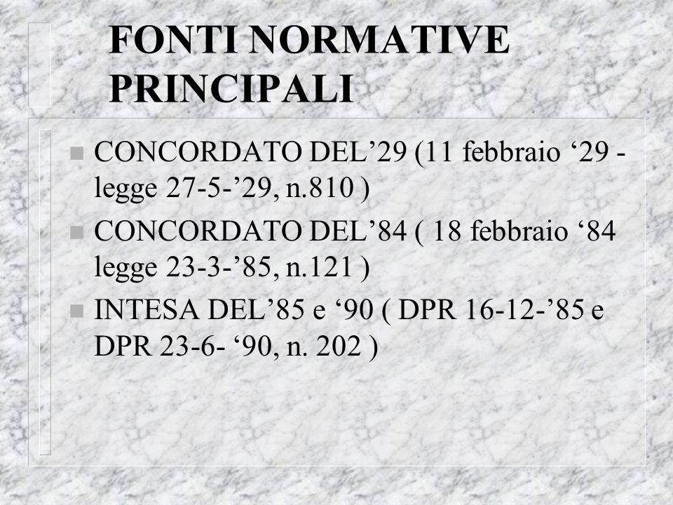 FONTI NORMATIVE PRINCIPALI n CONCORDATO DEL29 (11 febbraio 29 - legge 27-5-29, n.810 ) n CONCORDATO DEL84 ( 18 febbraio 84 legge 23-3-85, n.121 ) n IN