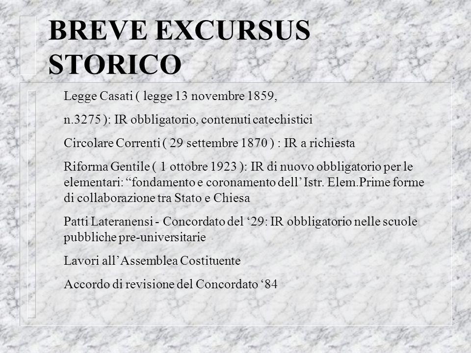 BREVE EXCURSUS STORICO Legge Casati ( legge 13 novembre 1859, n.3275 ): IR obbligatorio, contenuti catechistici Circolare Correnti ( 29 settembre 1870
