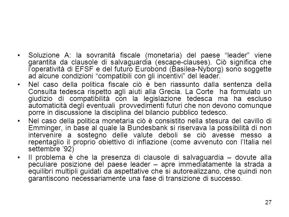27 Soluzione A: la sovranità fiscale (monetaria) del paese leader viene garantita da clausole di salvaguardia (escape-clauses).