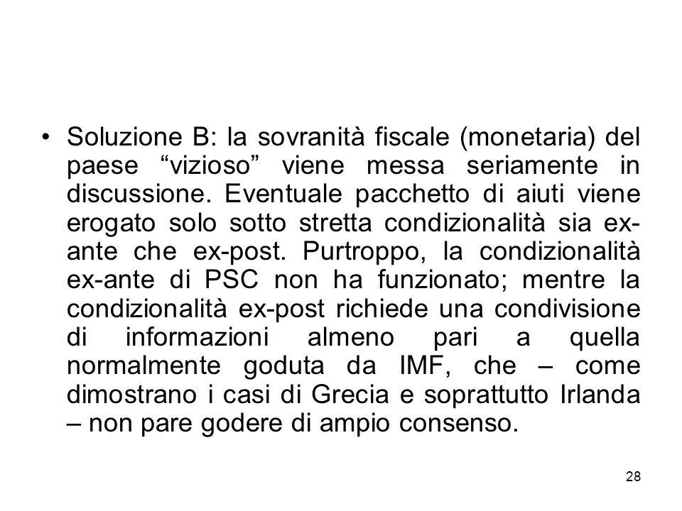 28 Soluzione B: la sovranità fiscale (monetaria) del paese vizioso viene messa seriamente in discussione.