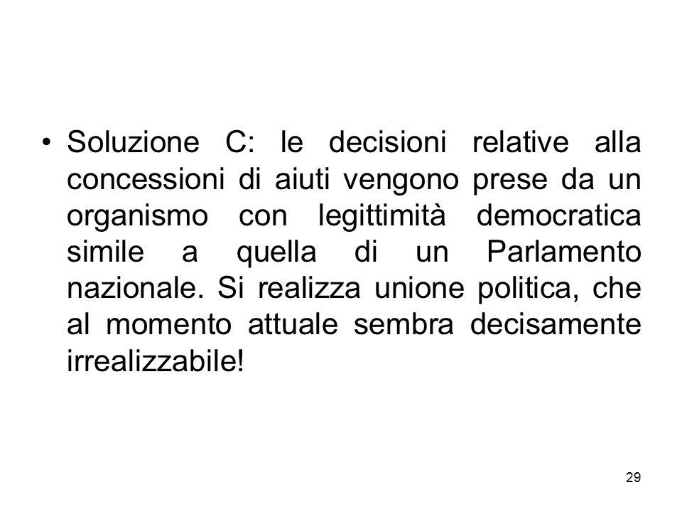 29 Soluzione C: le decisioni relative alla concessioni di aiuti vengono prese da un organismo con legittimità democratica simile a quella di un Parlamento nazionale.