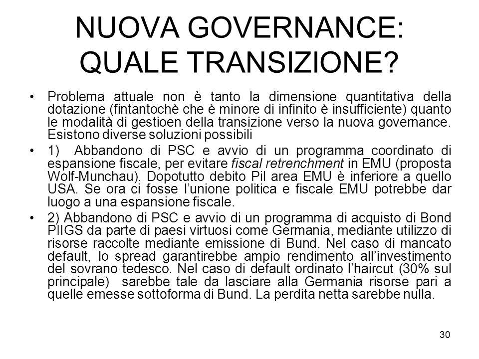 30 NUOVA GOVERNANCE: QUALE TRANSIZIONE.