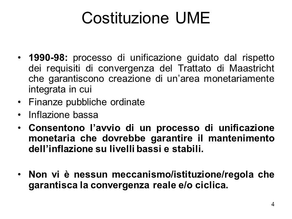 4 Costituzione UME 1990-98: processo di unificazione guidato dal rispetto dei requisiti di convergenza del Trattato di Maastricht che garantiscono creazione di unarea monetariamente integrata in cui Finanze pubbliche ordinate Inflazione bassa Consentono lavvio di un processo di unificazione monetaria che dovrebbe garantire il mantenimento dellinflazione su livelli bassi e stabili.