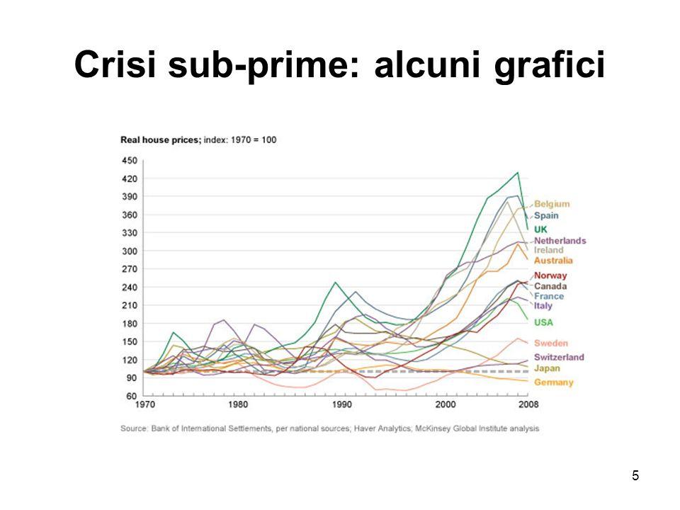 5 Crisi sub-prime: alcuni grafici