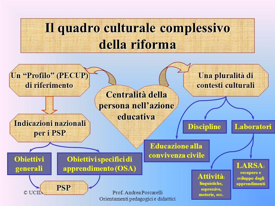 © UCIIMProf. Andrea Porcarelli Orientamenti pedagogici e didattici Il quadro culturale complessivo della riforma Un Profilo (PECUP) di riferimento Una