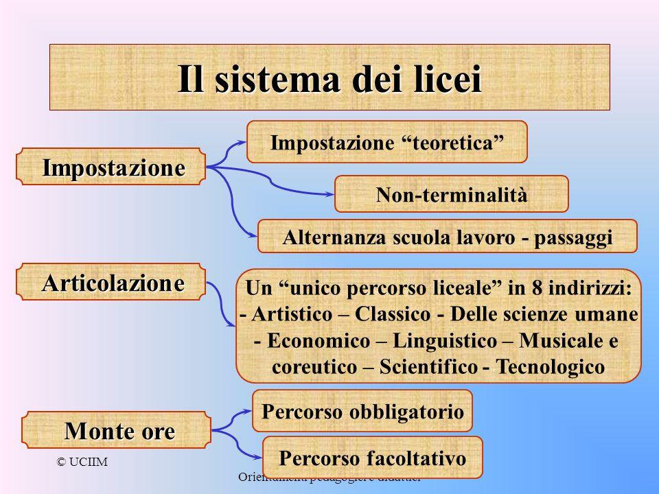 © UCIIMProf. Andrea Porcarelli Orientamenti pedagogici e didattici Il sistema dei licei Impostazione Impostazione Impostazione teoretica Non-terminali