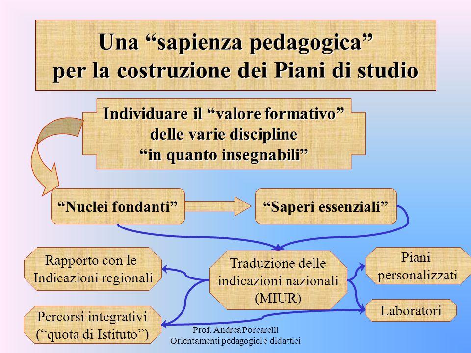 © UCIIMProf. Andrea Porcarelli Orientamenti pedagogici e didattici Una sapienza pedagogica per la costruzione dei Piani di studio Individuare il valor