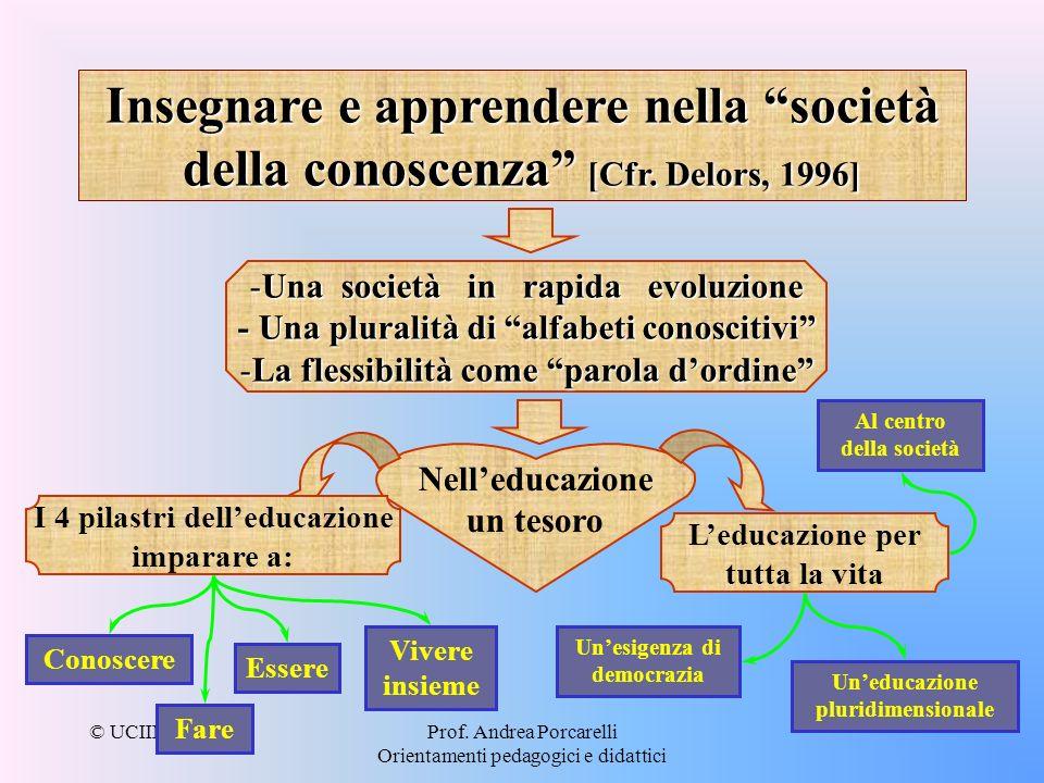 © UCIIMProf. Andrea Porcarelli Orientamenti pedagogici e didattici Insegnare e apprendere nella società della conoscenza [Cfr. Delors, 1996] -Una soci