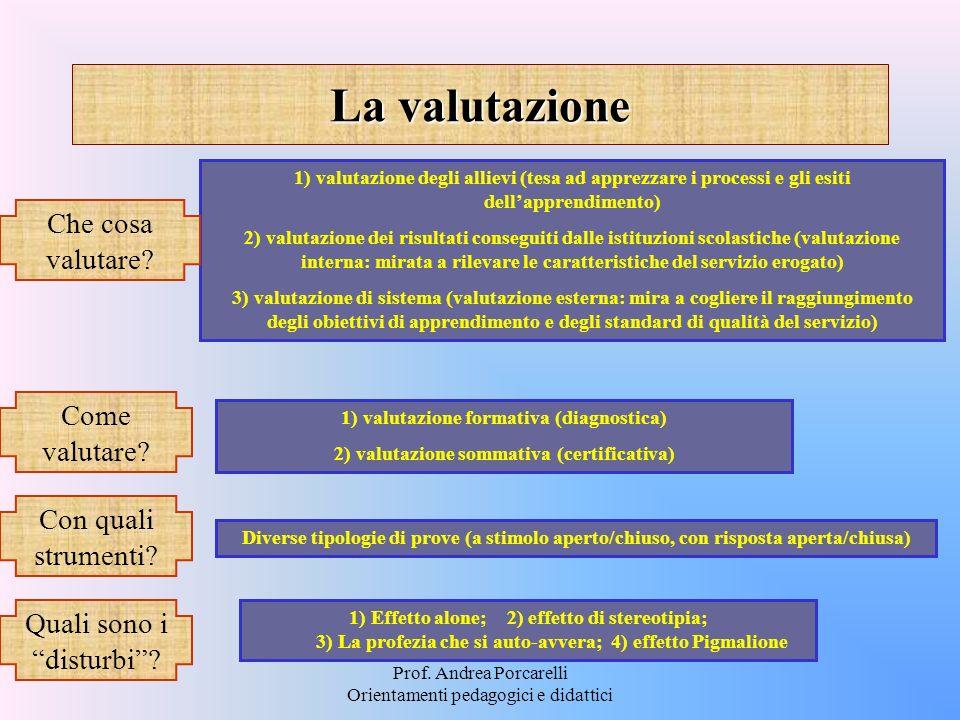© UCIIMProf. Andrea Porcarelli Orientamenti pedagogici e didattici La valutazione 1) valutazione degli allievi (tesa ad apprezzare i processi e gli es