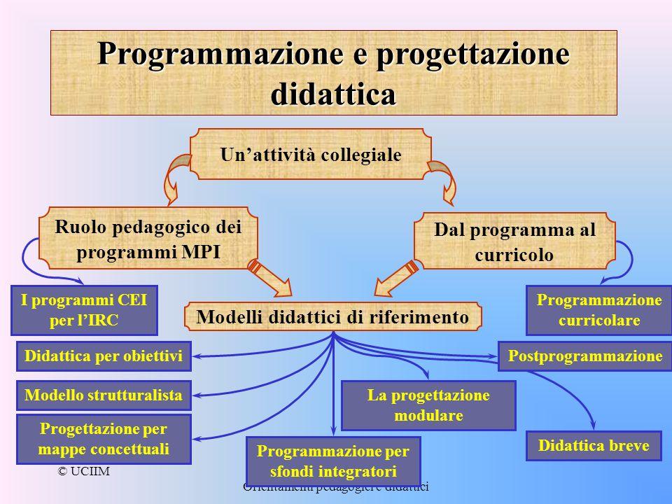 © UCIIMProf. Andrea Porcarelli Orientamenti pedagogici e didattici Programmazione e progettazione didattica Unattività collegiale Dal programma al cur