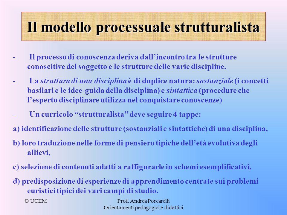 © UCIIMProf. Andrea Porcarelli Orientamenti pedagogici e didattici Il modello processuale strutturalista - - Il processo di conoscenza deriva dallinco