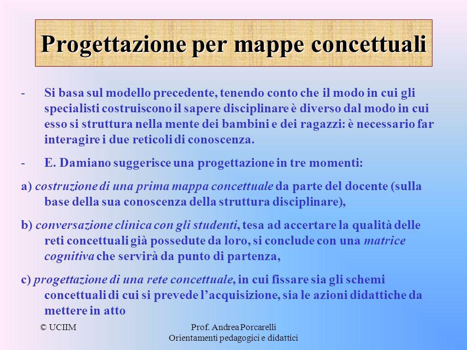 © UCIIMProf. Andrea Porcarelli Orientamenti pedagogici e didattici Progettazione per mappe concettuali - -Si basa sul modello precedente, tenendo cont