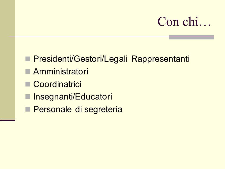 Con chi… Presidenti/Gestori/Legali Rappresentanti Amministratori Coordinatrici Insegnanti/Educatori Personale di segreteria