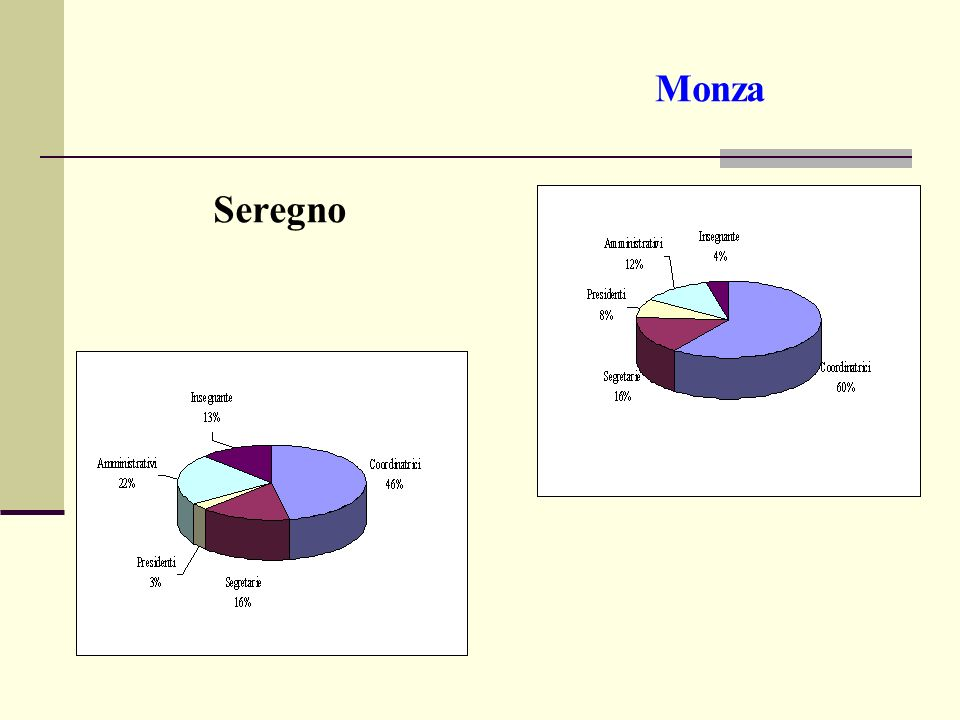 Seregno Monza