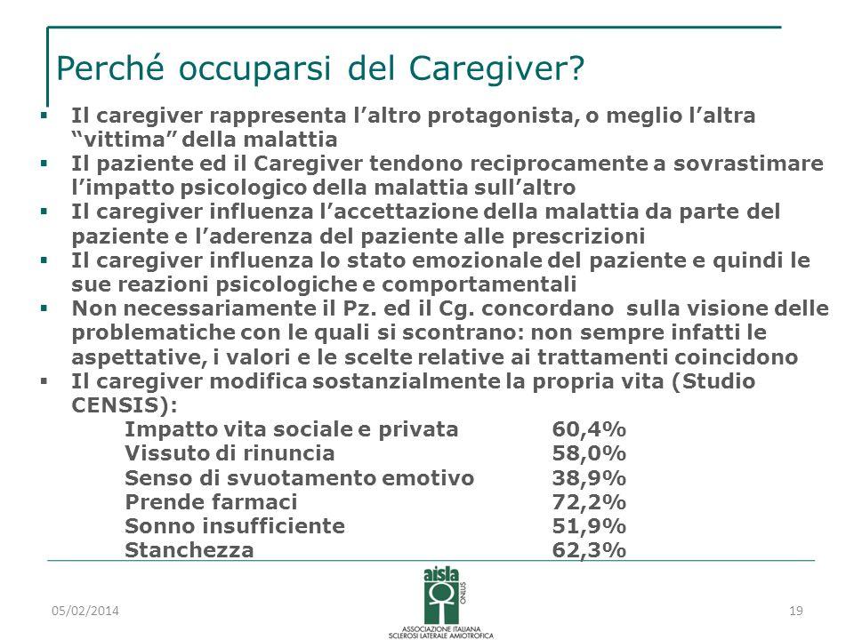 Perché occuparsi del Caregiver? Il caregiver rappresenta laltro protagonista, o meglio laltra vittima della malattia Il paziente ed il Caregiver tendo