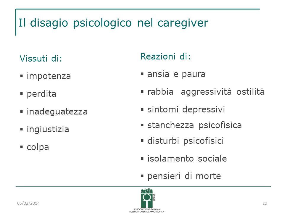 Il disagio psicologico nel caregiver 05/02/201420 Vissuti di: impotenza perdita inadeguatezza ingiustizia colpa Reazioni di: ansia e paura rabbia aggr