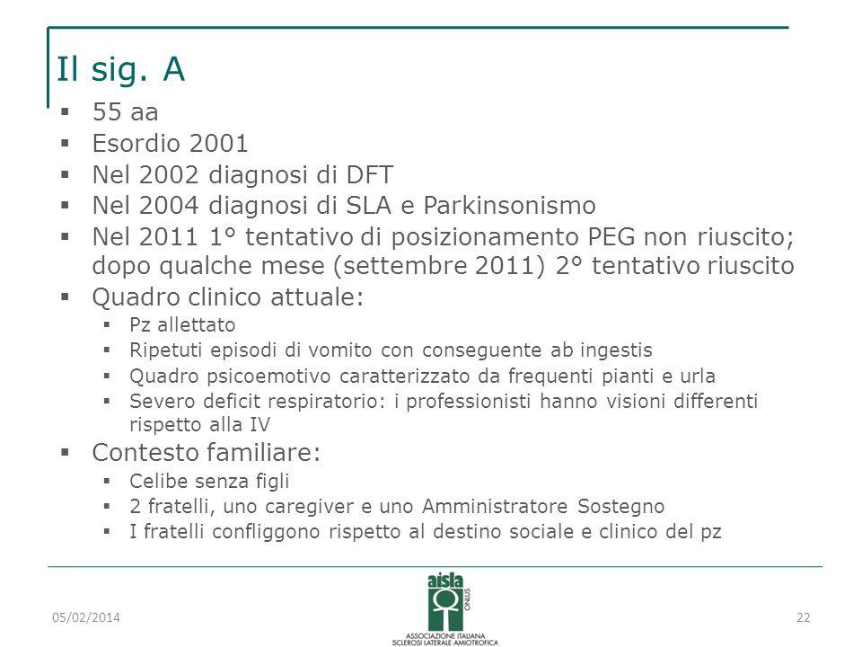 Il sig. A 55 aa Esordio 2001 Nel 2002 diagnosi di DFT Nel 2004 diagnosi di SLA e Parkinsonismo Nel 2011 1° tentativo di posizionamento PEG non riuscit