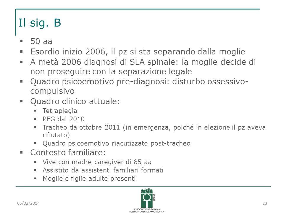 Il sig. B 50 aa Esordio inizio 2006, il pz si sta separando dalla moglie A metà 2006 diagnosi di SLA spinale: la moglie decide di non proseguire con l