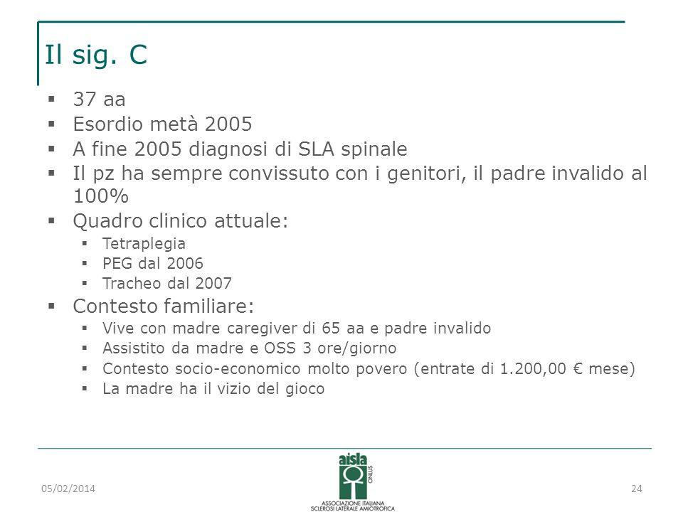 Il sig. C 37 aa Esordio metà 2005 A fine 2005 diagnosi di SLA spinale Il pz ha sempre convissuto con i genitori, il padre invalido al 100% Quadro clin