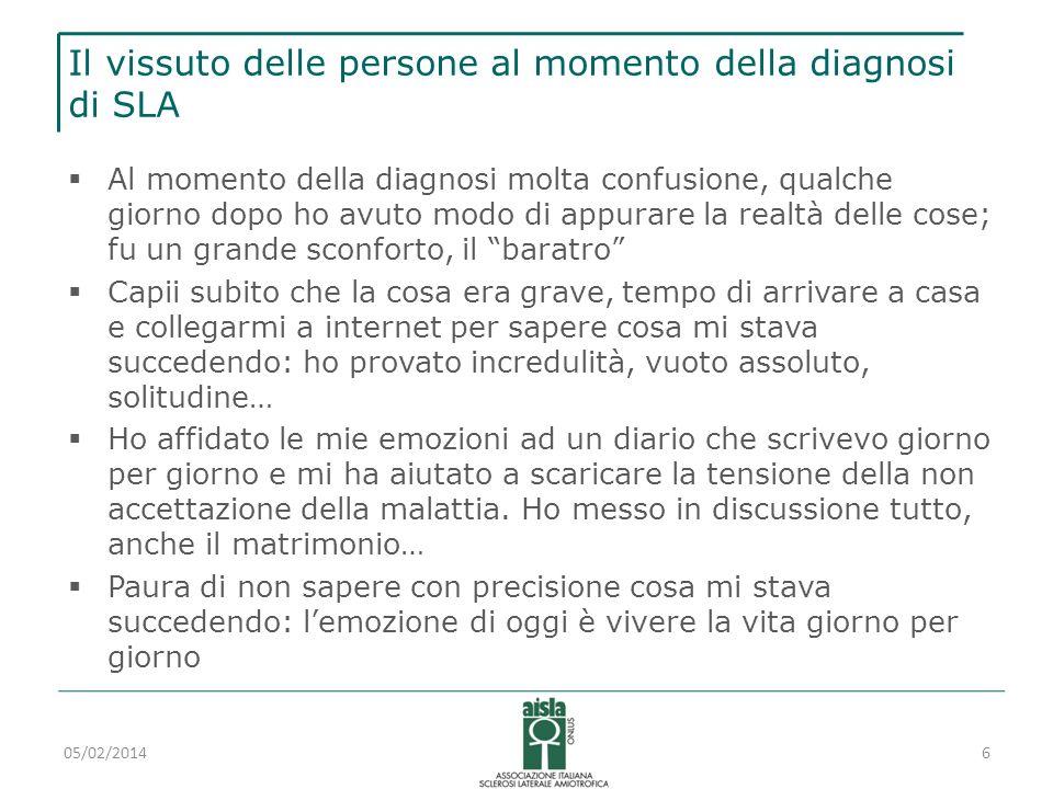 Le battaglie per la vita… Milano, 23 settembre 2006 Ill.mo Presidente, sono Cesare Scoccimarro, 45 anni, e da 12 anni sono affetto da Sclerosi Laterale Amiotrofica.