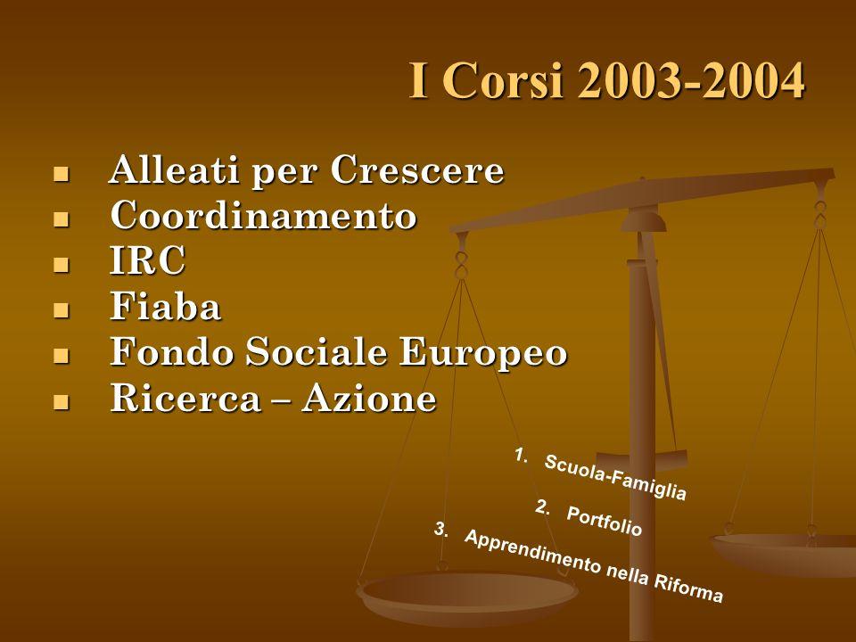 I Corsi 2003-2004 Alleati per Crescere Alleati per Crescere Coordinamento Coordinamento IRC IRC Fiaba Fiaba Fondo Sociale Europeo Fondo Sociale Europeo Ricerca – Azione Ricerca – Azione 1.Scuola-Famiglia 2.Portfolio 3.Apprendimento nella Riforma