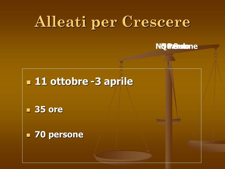 Alleati per Crescere Quando 11 ottobre -3 aprile 35 ore 70 persone N° OreN° Persone