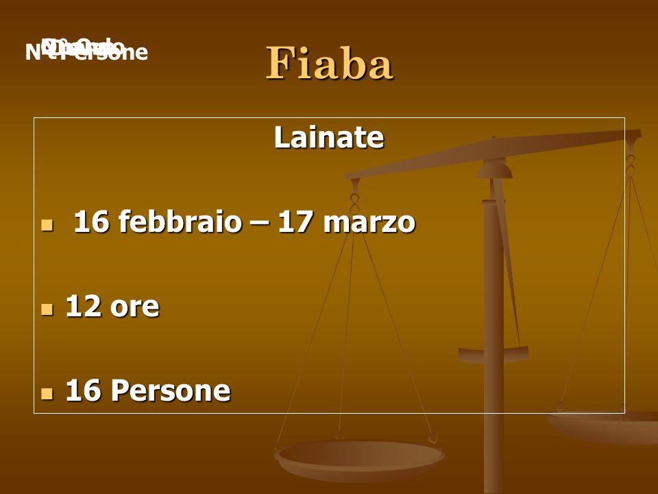 Fiaba Lainate 16 febbraio – 17 marzo 16 febbraio – 17 marzo 12 ore 12 ore 16 Persone 16 Persone Dove QuandoN° Ore N° Persone